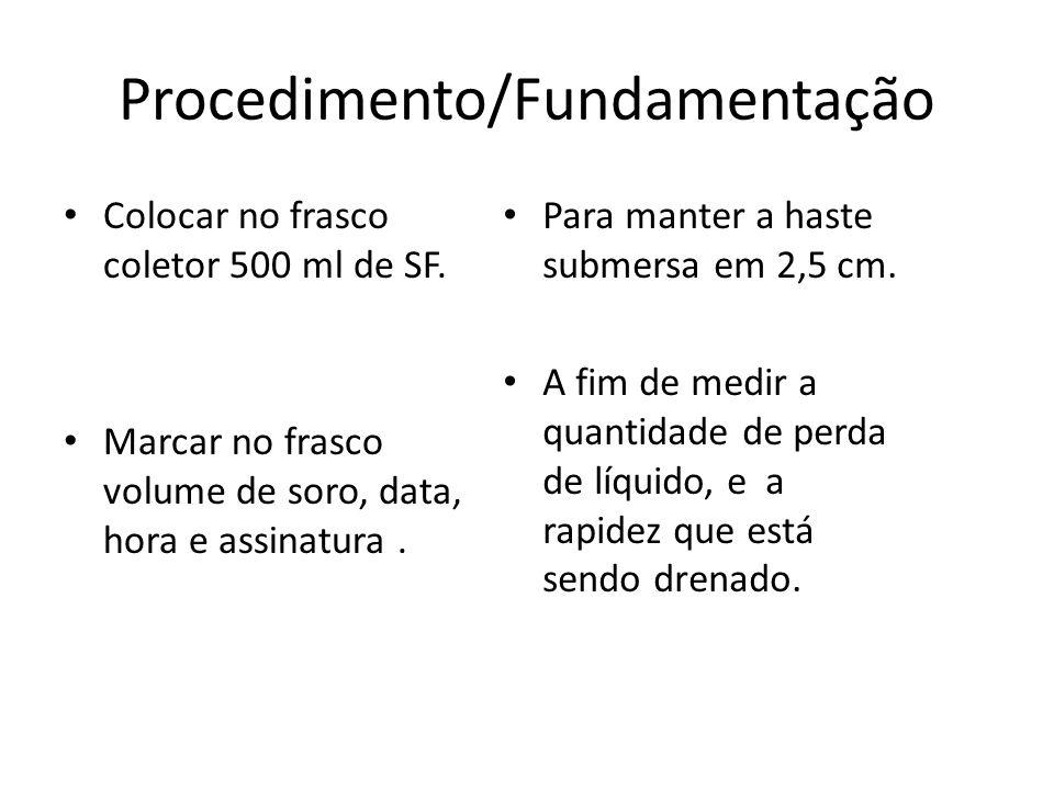 Procedimento/Fundamentação Colocar no frasco coletor 500 ml de SF. Marcar no frasco volume de soro, data, hora e assinatura. Para manter a haste subme