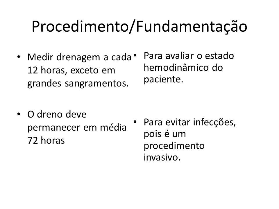Procedimento/Fundamentação Medir drenagem a cada 12 horas, exceto em grandes sangramentos. O dreno deve permanecer em média 72 horas Para avaliar o es
