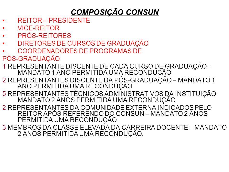 COMPOSIÇÃO CONSUN REITOR – PRESIDENTE VICE-REITOR PRÓS-REITORES DIRETORES DE CURSOS DE GRADUAÇÃO COORDENADORES DE PROGRAMAS DE PÓS-GRADUAÇÃO 1 REPRESENTANTE DISCENTE DE CADA CURSO DE GRADUAÇÃO – MANDATO 1 ANO PERMITIDA UMA RECONDUÇÃO 2 REPRESENTANTES DISCENTE DA PÓS-GRADUAÇÃO – MANDATO 1 ANO PERMITIDA UMA RECONDUÇÃO 5 REPRESENTANTES TÉCNICOS ADMINISTRATIVOS DA INSTITUIÇÃO MANDATO 2 ANOS PERMITIDA UMA RECONDUÇÃO 2 REPRESENTANTES DA COMUNIDADE EXTERNA INDICADOS PELO REITOR APÓS REFERENDO DO CONSUN – MANDATO 2 ANOS PERMITIDA UMA RECONDUÇÃO 3 MEMBROS DA CLASSE ELEVADA DA CARREIRA DOCENTE – MANDATO 2 ANOS PERMITIDA UMA RECONDUÇÃO.