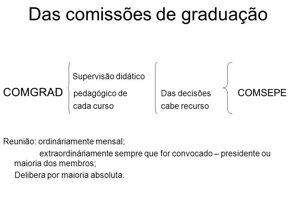 Das comissões de graduação Supervisão didático COMGRAD pedagógico de Das decisões COMSEPE cada curso cabe recurso Reunião: ordináriamente mensal; extraordináriamente sempre que for convocado – presidente ou maioria dos membros; Delibera por maioria absoluta.