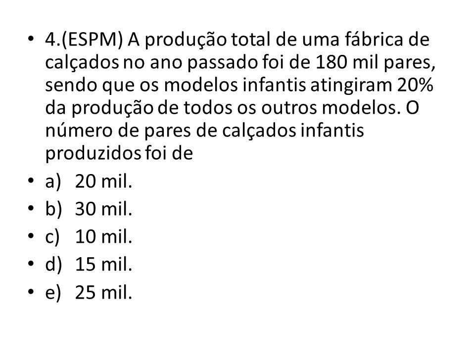 4.(ESPM) A produção total de uma fábrica de calçados no ano passado foi de 180 mil pares, sendo que os modelos infantis atingiram 20% da produção de todos os outros modelos.