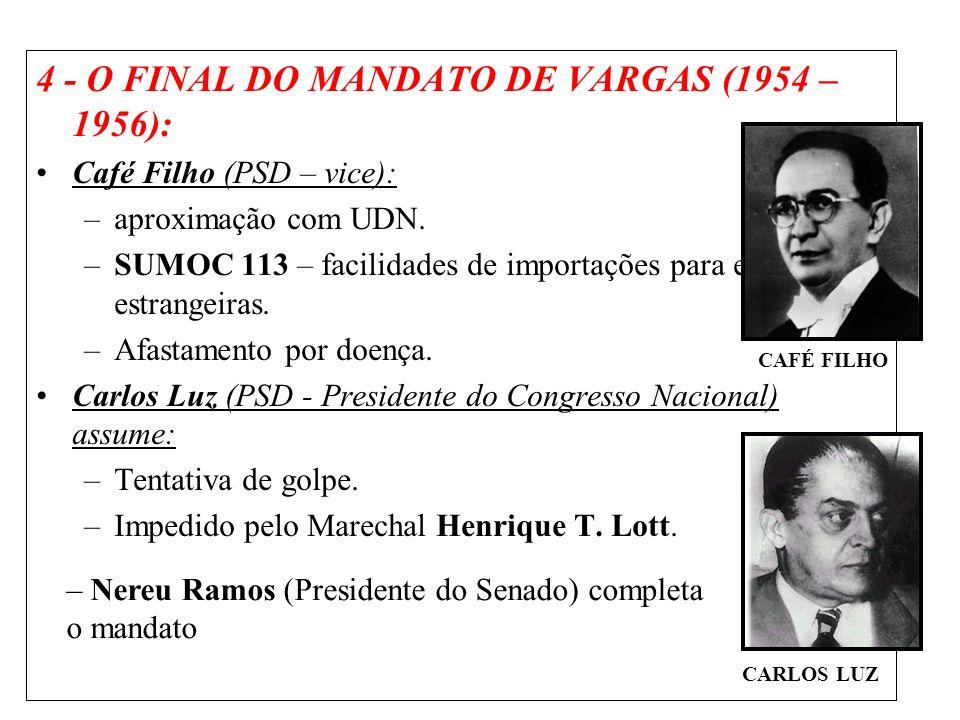 4 - O FINAL DO MANDATO DE VARGAS (1954 – 1956): Café Filho (PSD – vice): –aproximação com UDN. –SUMOC 113 – facilidades de importações para empresas e