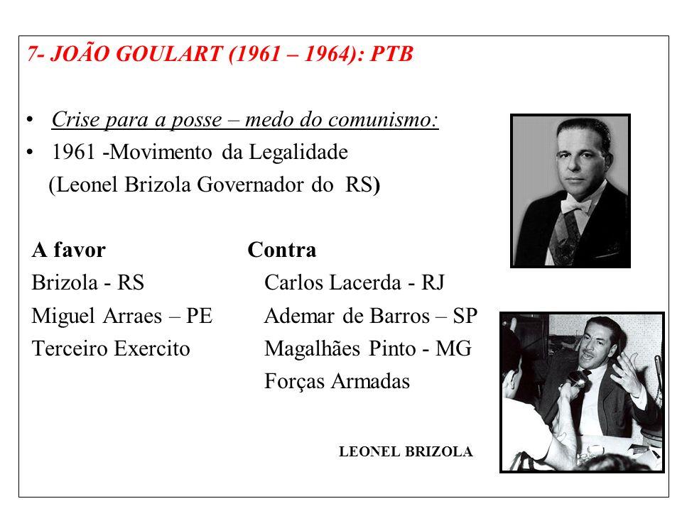 7- JOÃO GOULART (1961 – 1964): PTB Crise para a posse – medo do comunismo: 1961 -Movimento da Legalidade (Leonel Brizola Governador do RS) A favor Con