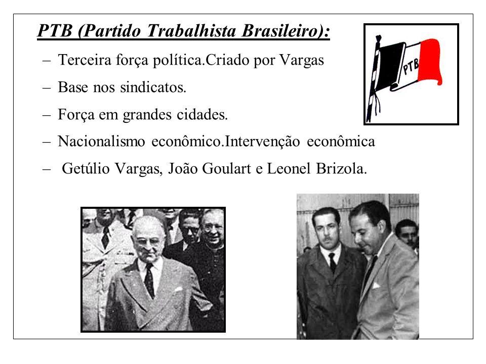 PTB (Partido Trabalhista Brasileiro): –Terceira força política.Criado por Vargas –Base nos sindicatos. –Força em grandes cidades. –Nacionalismo econôm
