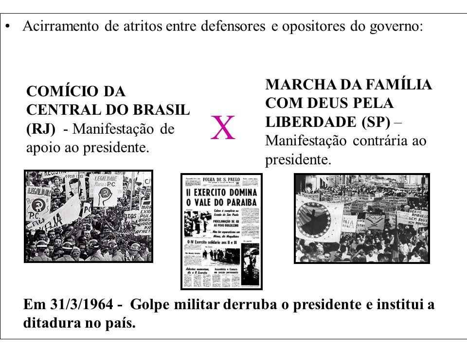 Acirramento de atritos entre defensores e opositores do governo: COMÍCIO DA CENTRAL DO BRASIL (RJ) - Manifestação de apoio ao presidente. MARCHA DA FA