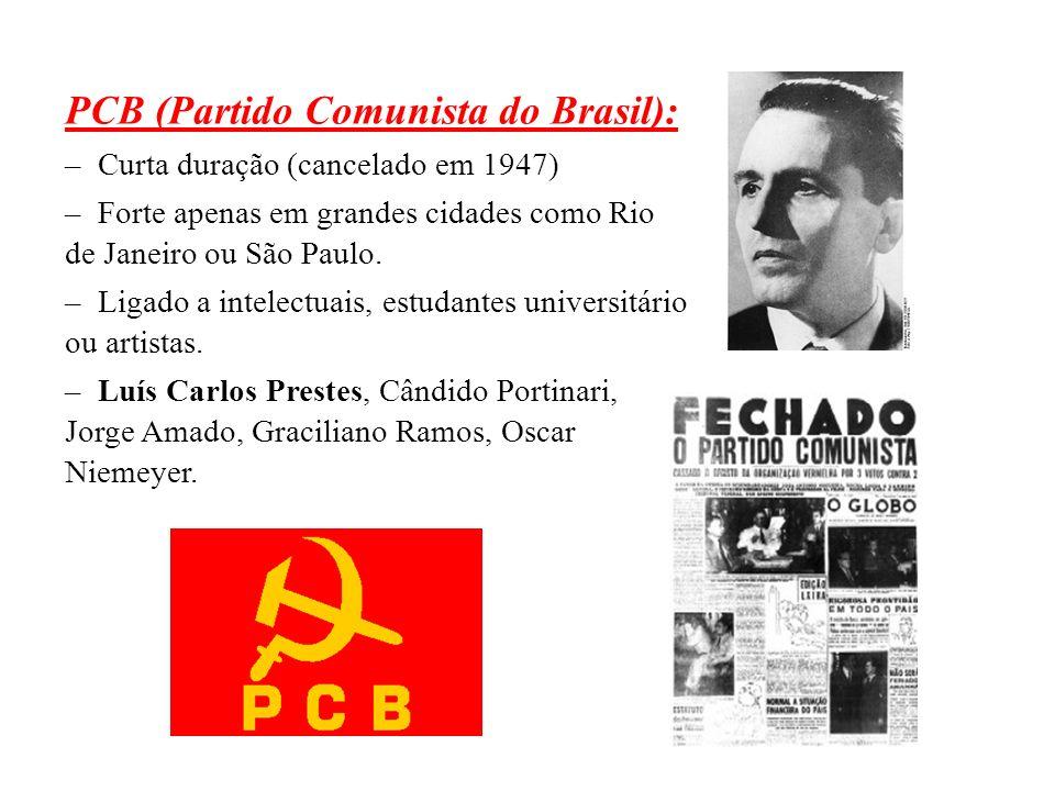 PCB (Partido Comunista do Brasil): – Curta duração (cancelado em 1947) – Forte apenas em grandes cidades como Rio de Janeiro ou São Paulo. – Ligado a