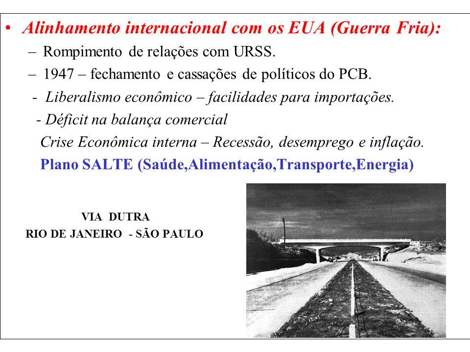 3- GETÚLIO VARGAS (1951 – 1954): O Retorno PTB + PSP Crise econômica – inflação - falta de recursos.