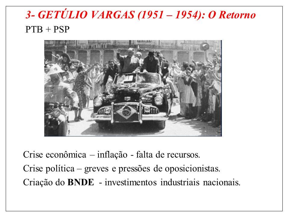 3- GETÚLIO VARGAS (1951 – 1954): O Retorno PTB + PSP Crise econômica – inflação - falta de recursos. Crise política – greves e pressões de oposicionis