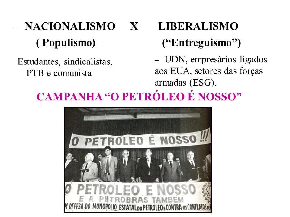 – NACIONALISMO XLIBERALISMO ( Populismo) (Entreguismo) Estudantes, sindicalistas, PTB e comunista – UDN, empresários ligados aos EUA, setores das forç