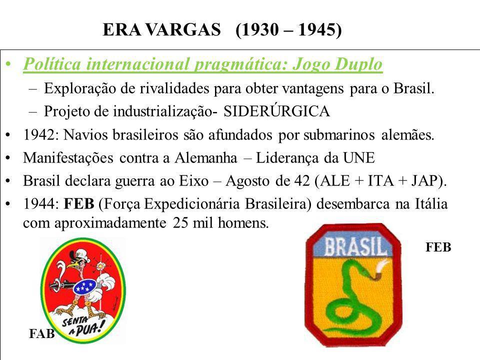 BRASIL REPÚBLICA (1889 – ) Política internacional pragmática: Jogo Duplo –Exploração de rivalidades para obter vantagens para o Brasil. –Projeto de in