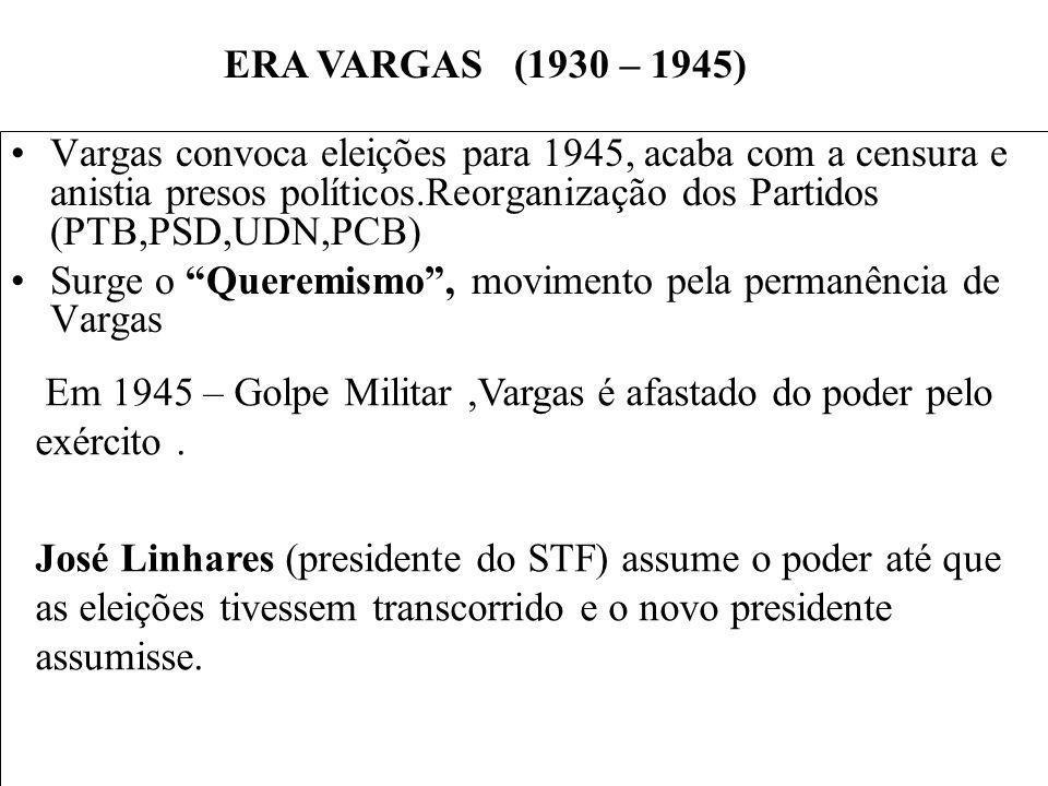 BRASIL REPÚBLICA (1889 – ) Vargas convoca eleições para 1945, acaba com a censura e anistia presos políticos.Reorganização dos Partidos (PTB,PSD,UDN,P