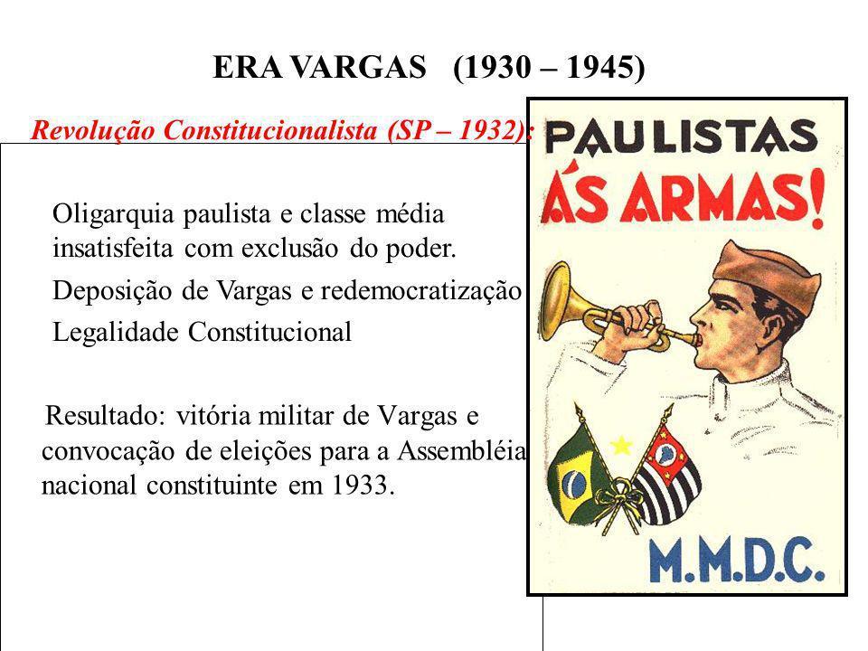 BRASIL REPÚBLICA (1889 – ) Resultado: vitória militar de Vargas e convocação de eleições para a Assembléia nacional constituinte em 1933. Revolução Co