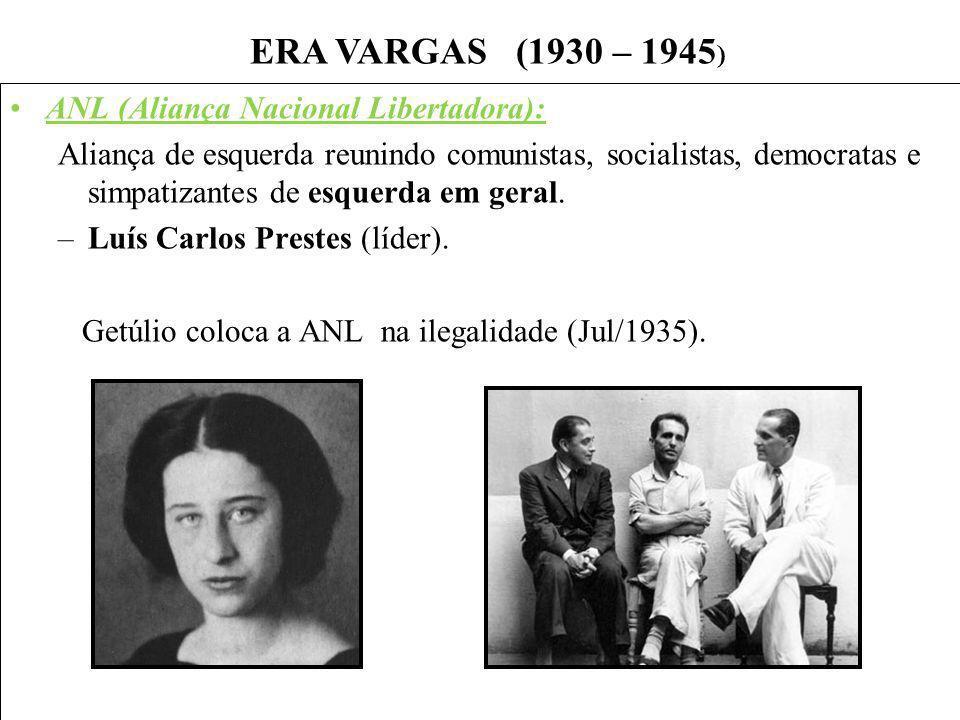 BRASIL REPÚBLICA (1889 – ) ANL (Aliança Nacional Libertadora): Aliança de esquerda reunindo comunistas, socialistas, democratas e simpatizantes de esq