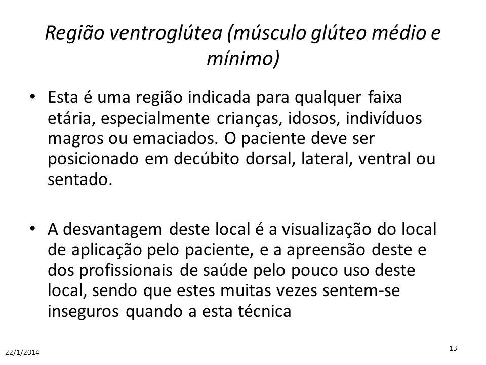 Região ventroglútea (músculo glúteo médio e mínimo) Esta é uma região indicada para qualquer faixa etária, especialmente crianças, idosos, indivíduos