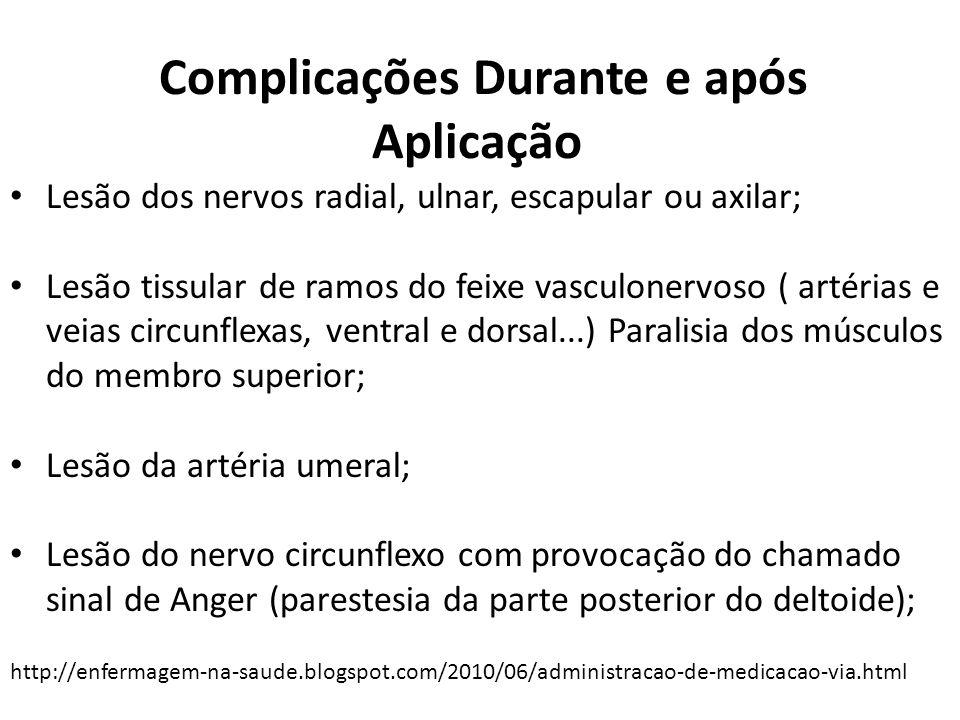 Complicações Durante e após Aplicação Lesão dos nervos radial, ulnar, escapular ou axilar; Lesão tissular de ramos do feixe vasculonervoso ( artérias