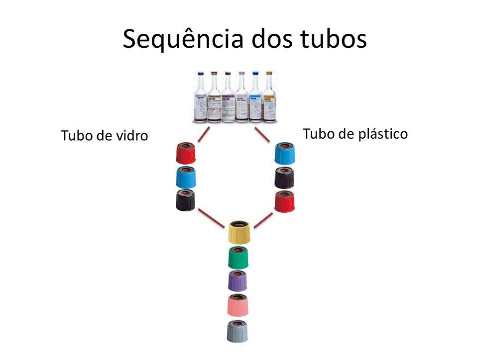 Sequência dos tubos Tubo de plástico Tubo de vidro