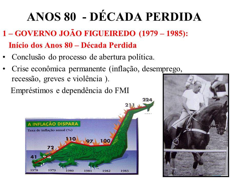 BRASIL REPÚBLICA (1889 – ) ANOS 80 - DÉCADA PERDIDA 1 – GOVERNO JOÃO FIGUEIREDO (1979 – 1985): Início dos Anos 80 – Década Perdida Conclusão do processo de abertura política.