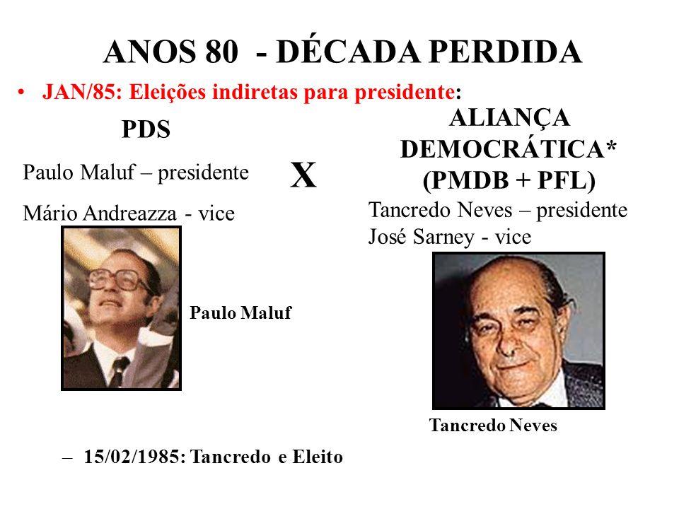 BRASIL REPÚBLICA (1889 – ) 1982: Eleições diretas para governador (vitória de candidatos oposicionistas em 10 estados, incluindo SP, RJ e MG). MAR/84: