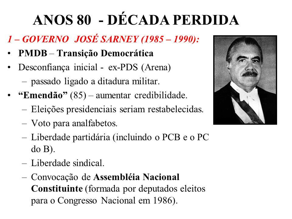 BRASIL REPÚBLICA (1889 – ) –21/04/1985: Tancredo Neves morre. – José Sarney (vice), assume definitivamente a presidência. ANOS 80 - DÉCADA PERDIDA