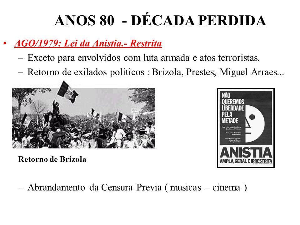BRASIL REPÚBLICA (1889 – ) AGO/1979: Lei da Anistia.- Restrita –Exceto para envolvidos com luta armada e atos terroristas.