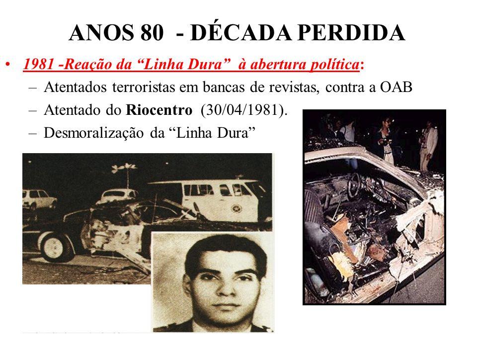 BRASIL REPÚBLICA (1889 – ) NOV/1979: Pluripartidarismo ARENA MDB PDS (Partido Democrático Social) PP (Partido Popular) – Tancredo Neves PMDB (Partido