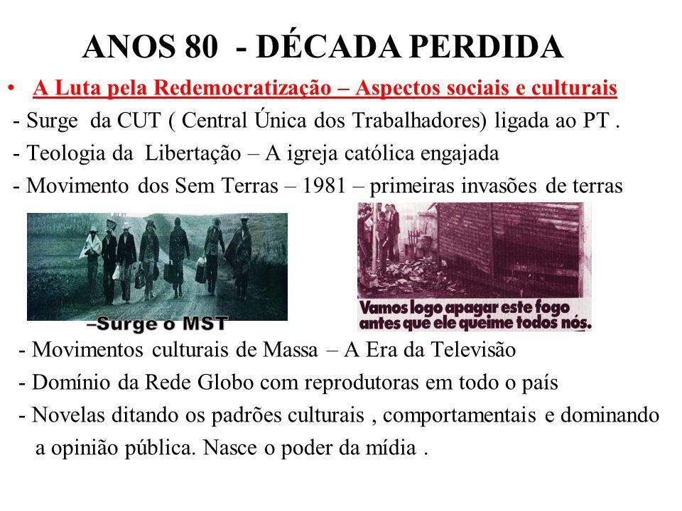 BRASIL REPÚBLICA (1889 – ) –Habeas Corpus.
