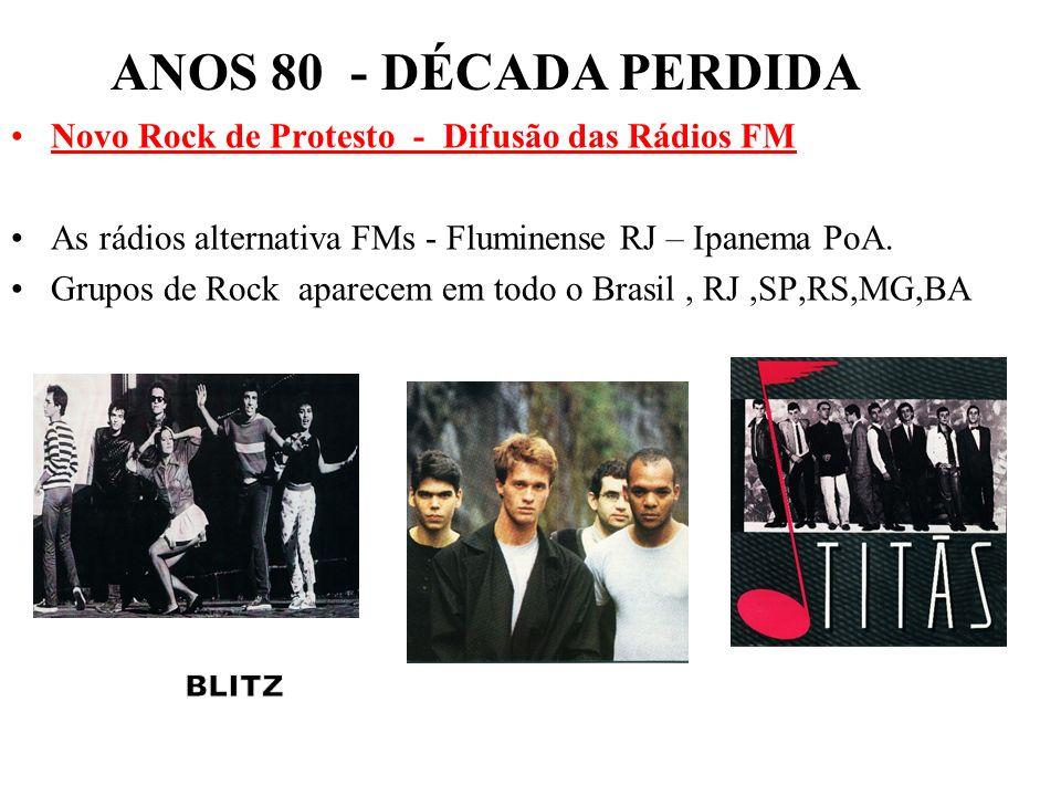 BRASIL REPÚBLICA (1889 – ) Novo Rock de Protesto - Difusão das Rádios FM As rádios alternativa FMs - Fluminense RJ – Ipanema PoA.