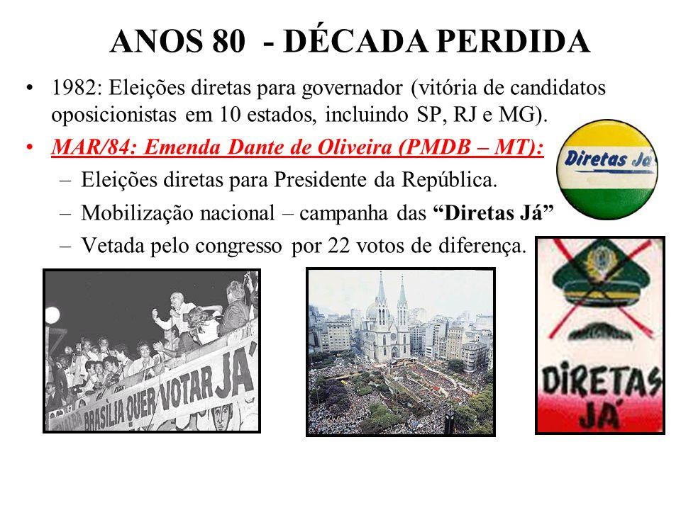 BRASIL REPÚBLICA (1889 – ) 1982: Eleições diretas para governador (vitória de candidatos oposicionistas em 10 estados, incluindo SP, RJ e MG).