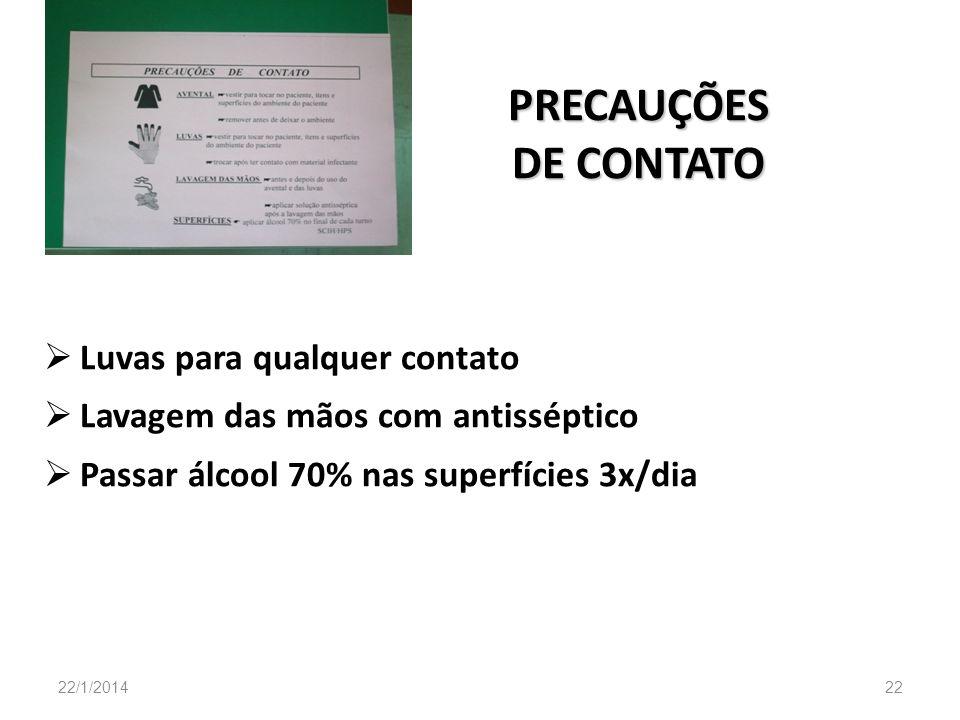 PRECAUÇÕES DE CONTATO Avental para qualquer contato Luvas para qualquer contato Lavagem das mãos com antisséptico Passar álcool 70% nas superfícies 3x