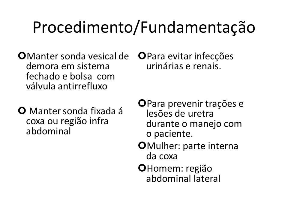 Procedimento/Fundamentação Manter sonda vesical de demora em sistema fechado e bolsa com válvula antirrefluxo Manter sonda fixada á coxa ou região inf