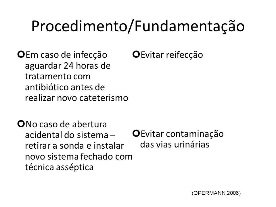 Procedimento/Fundamentação Em caso de infecção aguardar 24 horas de tratamento com antibiótico antes de realizar novo cateterismo No caso de abertura