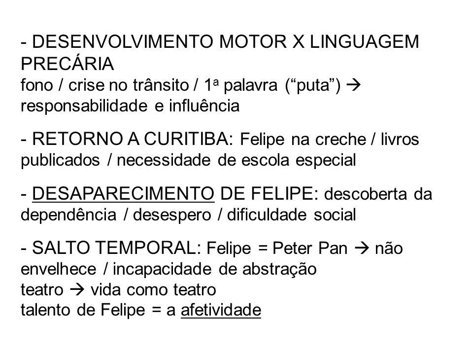 - DESENVOLVIMENTO MOTOR X LINGUAGEM PRECÁRIA fono / crise no trânsito / 1 a palavra (puta) responsabilidade e influência - RETORNO A CURITIBA: Felipe