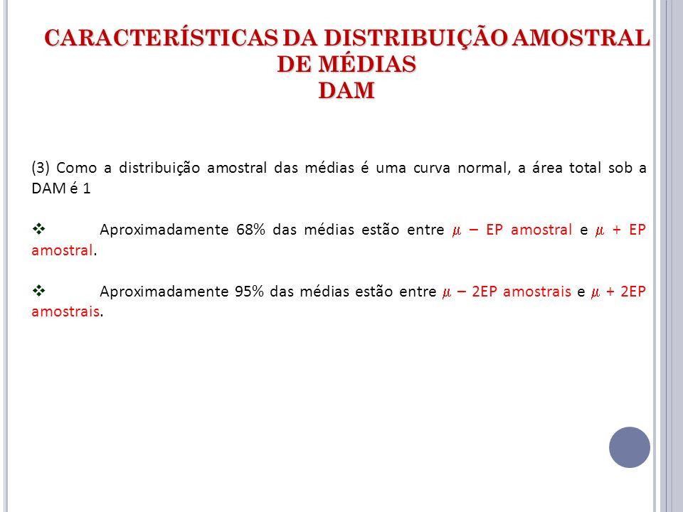 (3) Como a distribuição amostral das médias é uma curva normal, a área total sob a DAM é 1 Aproximadamente 68% das médias estão entre – EP amostral e