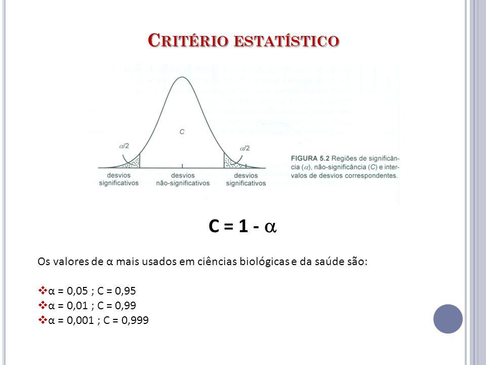 C = 1 - Os valores de α mais usados em ciências biológicas e da saúde são: α = 0,05 ; C = 0,95 α = 0,01 ; C = 0,99 α = 0,001 ; C = 0,999