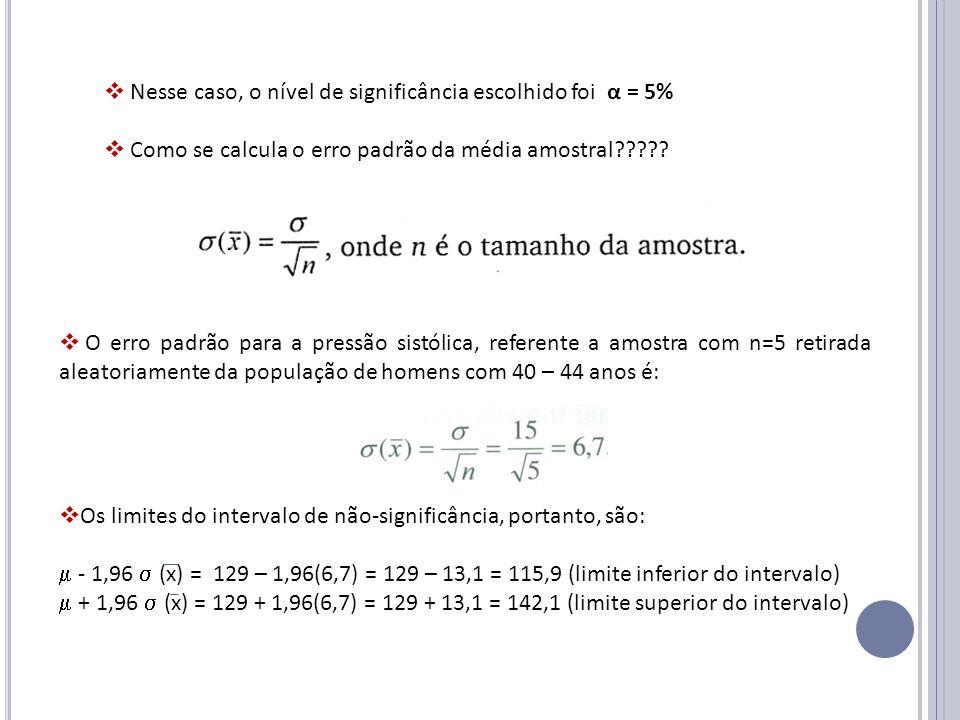 Nesse caso, o nível de significância escolhido foi α = 5% Como se calcula o erro padrão da média amostral????? O erro padrão para a pressão sistólica,