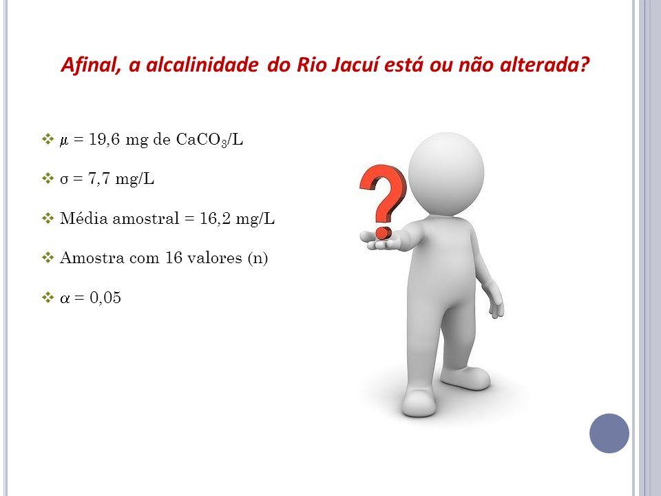 Afinal, a alcalinidade do Rio Jacuí está ou não alterada? = 19,6 mg de CaCO 3 /L σ = 7,7 mg/L Média amostral = 16,2 mg/L Amostra com 16 valores (n) =