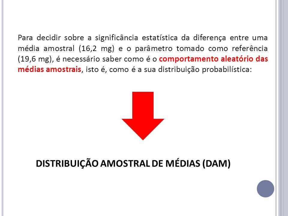 Para decidir sobre a significância estatística da diferença entre uma média amostral (16,2 mg) e o parâmetro tomado como referência (19,6 mg), é neces