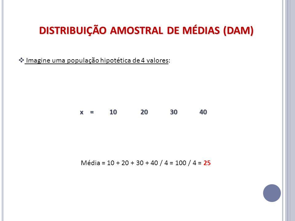 Imagine uma população hipotética de 4 valores: x =10 20 30 40 Média = 10 + 20 + 30 + 40 / 4 = 100 / 4 = 25