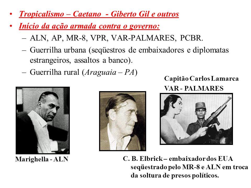 BRASIL REPÚBLICA (1889 – ) Tropicalismo – Caetano - Giberto Gil e outros Início da ação armada contra o governo: –ALN, AP, MR-8, VPR, VAR-PALMARES, PC