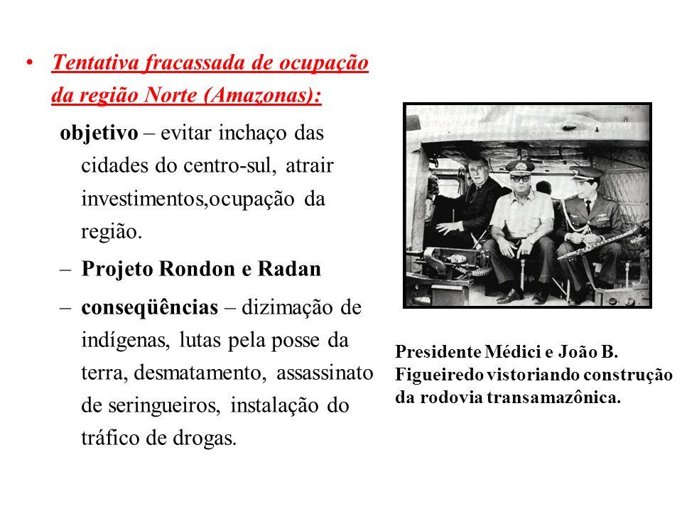 BRASIL REPÚBLICA (1889 – ) Tentativa fracassada de ocupação da região Norte (Amazonas): objetivo – evitar inchaço das cidades do centro-sul, atrair in