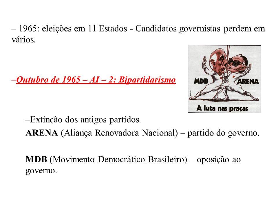 BRASIL REPÚBLICA (1889 – ) – 1965: eleições em 11 Estados - Candidatos governistas perdem em vários. –Outubro de 1965 – AI – 2: Bipartidarismo –Extinç