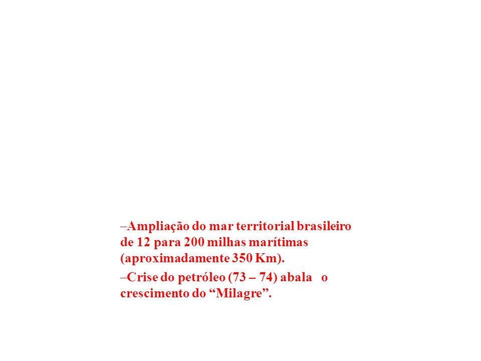 BRASIL REPÚBLICA (1889 – ) –Ampliação do mar territorial brasileiro de 12 para 200 milhas marítimas (aproximadamente 350 Km). –Crise do petróleo (73 –