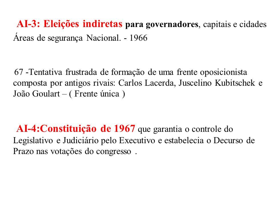 AI-3: Eleições indiretas para governadores, capitais e cidades Áreas de segurança Nacional. - 1966 67 -Tentativa frustrada de formação de uma frente o