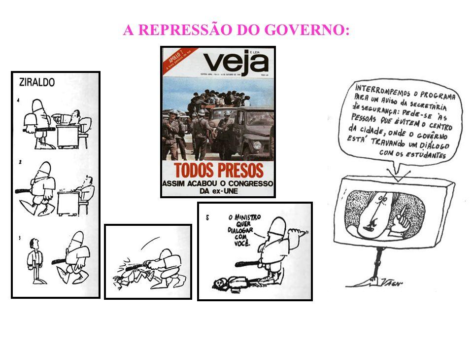 BRASIL REPÚBLICA (1889 – ) Dez/68: AI – 5: Maior instrumento da repressão da ditadura.