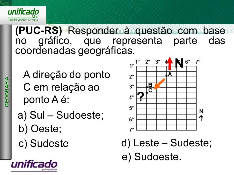 Clique para editar os estilos do texto mestre Segundo nível Terceiro nível Quarto nível Quinto nível 5 GEOGRAFIA (PUC-RS) Responder à questão com base