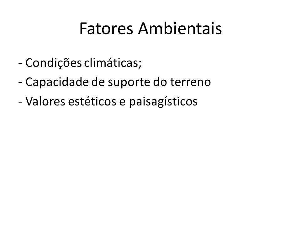 Fatores Ambientais - Condições climáticas; - Capacidade de suporte do terreno - Valores estéticos e paisagísticos