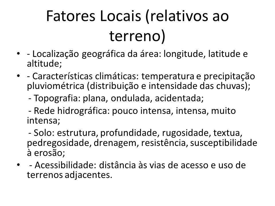 Fatores Locais (relativos ao terreno) - Localização geográfica da área: longitude, latitude e altitude; - Características climáticas: temperatura e pr