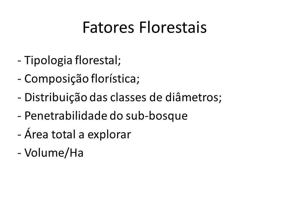 Fatores Florestais - Tipologia florestal; - Composição florística; - Distribuição das classes de diâmetros; - Penetrabilidade do sub-bosque - Área tot