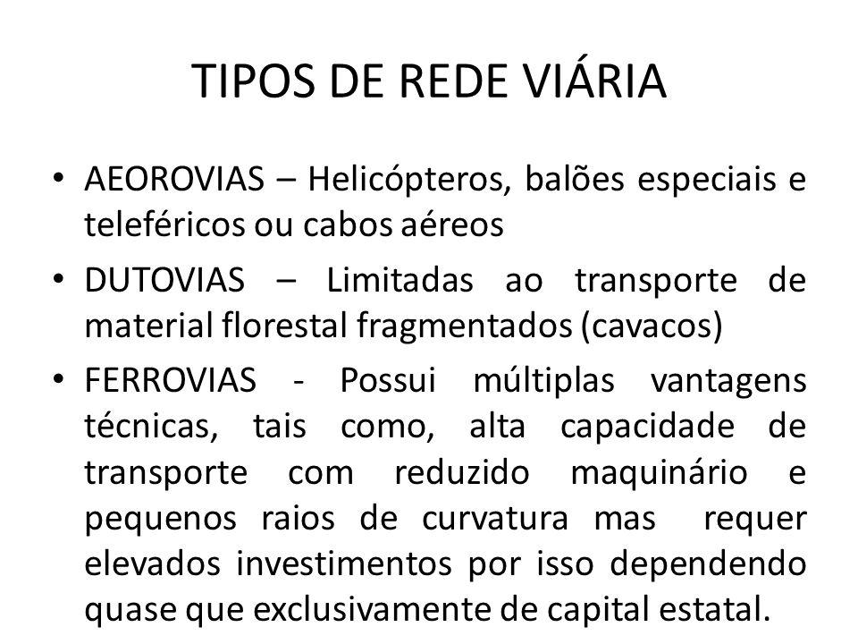 TIPOS DE REDE VIÁRIA AEOROVIAS – Helicópteros, balões especiais e teleféricos ou cabos aéreos DUTOVIAS – Limitadas ao transporte de material florestal