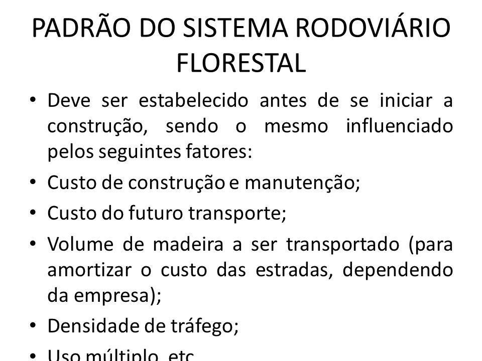 PADRÃO DO SISTEMA RODOVIÁRIO FLORESTAL Deve ser estabelecido antes de se iniciar a construção, sendo o mesmo influenciado pelos seguintes fatores: Cus
